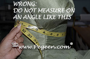 The wrong way to measure
